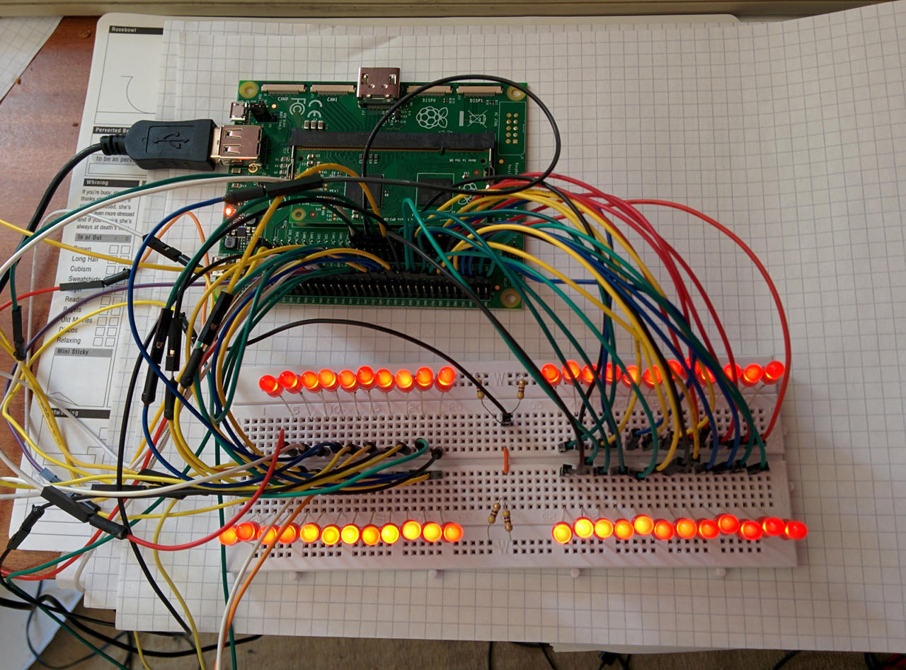Raspberry Pi Wiringpi Gpio Example Wiring Solutions Befehle And The Rasbperry Compute Io Board